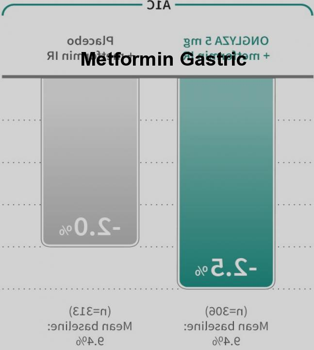 Metformin (metformin) 500 mg 60 the amount of packaging