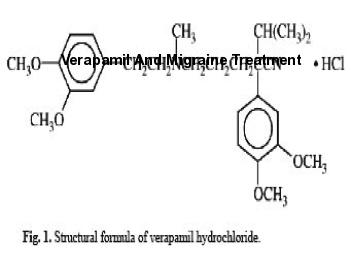 Verapamil (arpamyl) 120 mg 120 amount of packaging